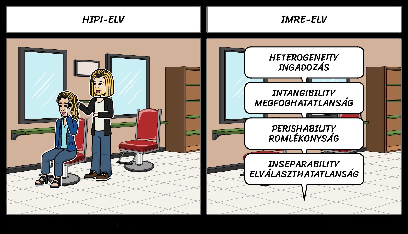 A HIPI-elv részei